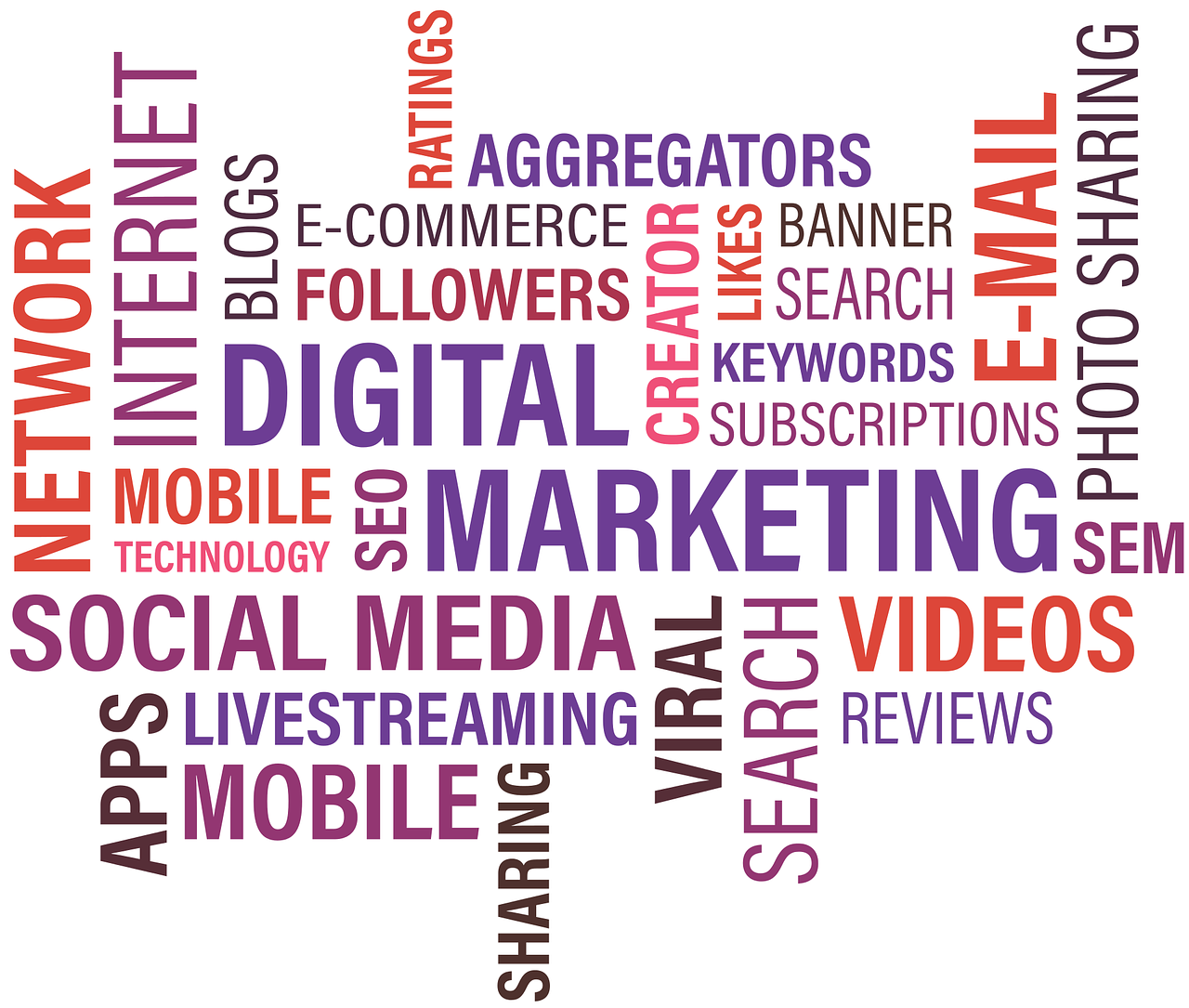 common job of SEO and digital marketing