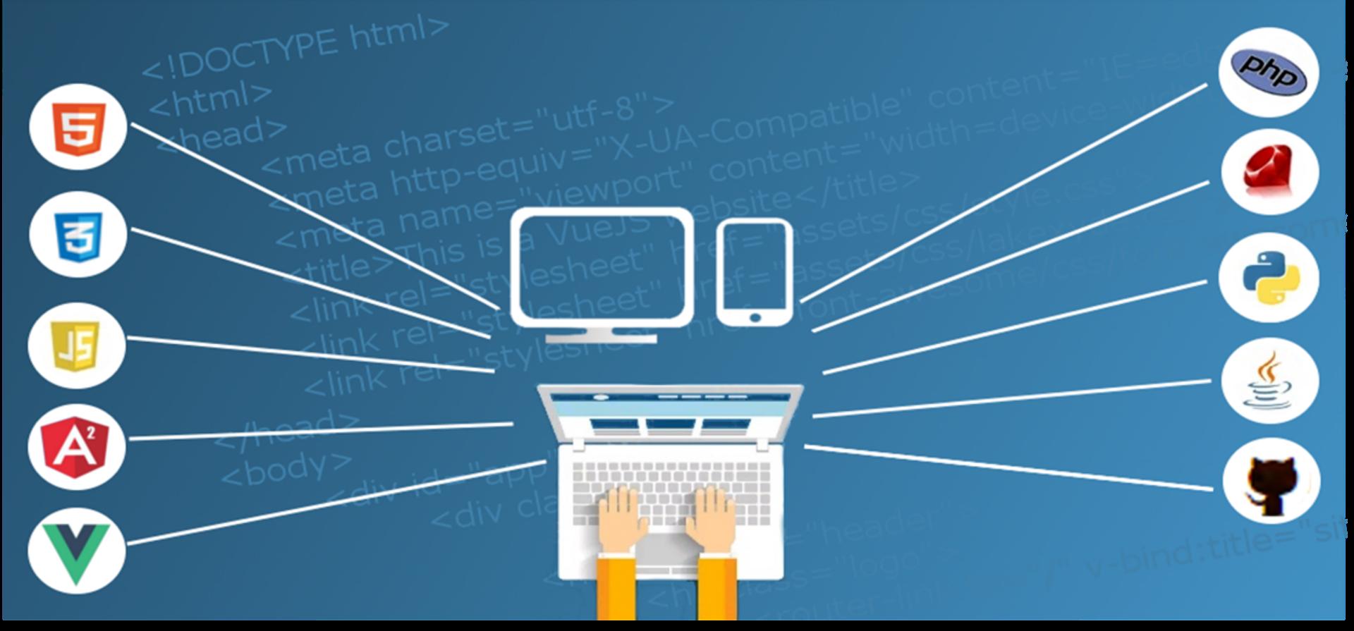 frameworks for web development